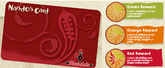 nandos red reward